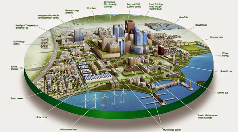 Smart City News